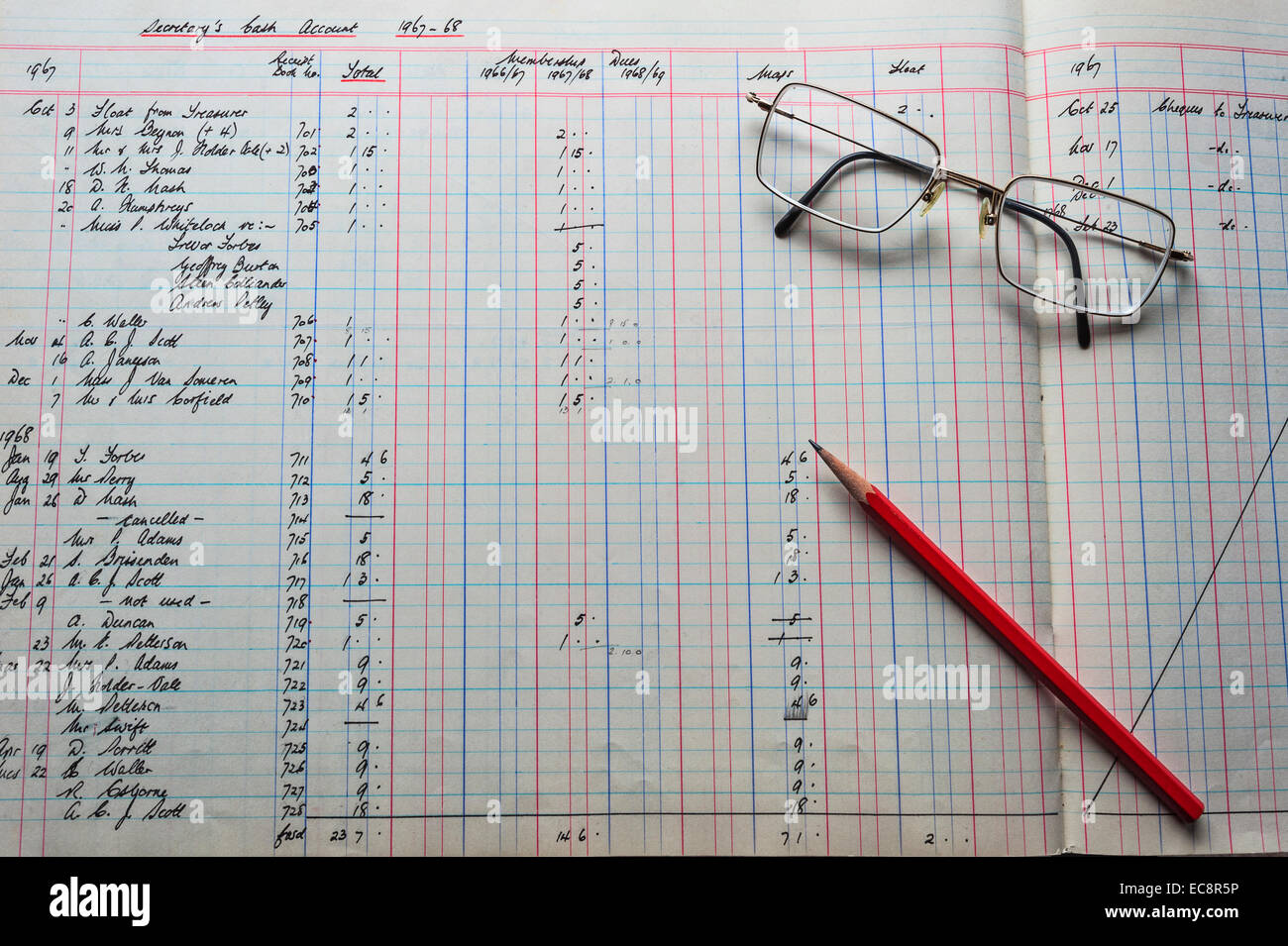 An old accounts ledger, with figures in pounds shillings and pence An accountant's  pencil and glasses lying - Stock Image