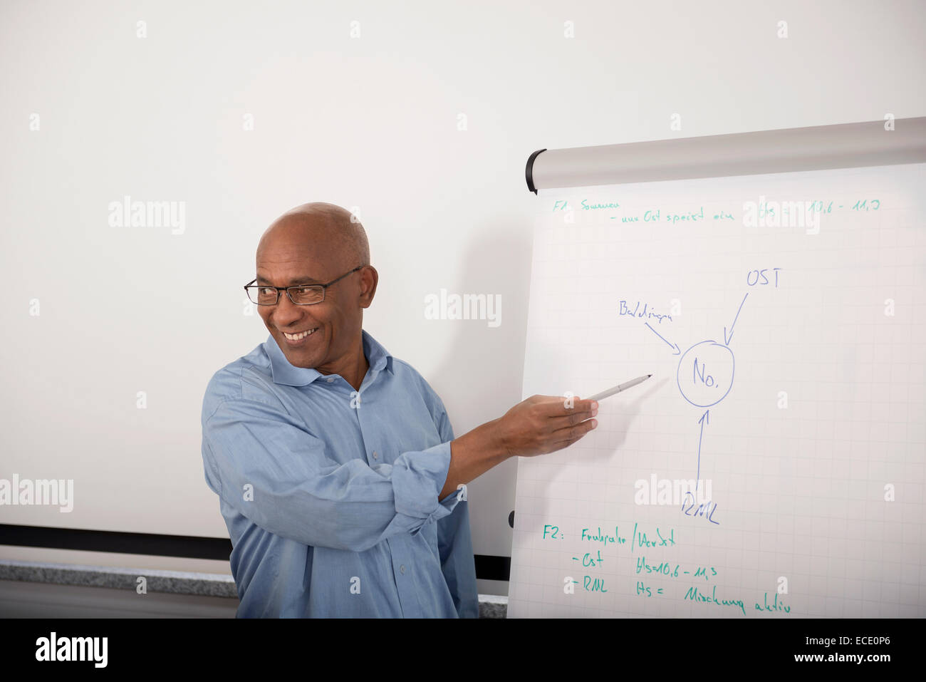 Presentation flipchart Afrikaner office working - Stock Image