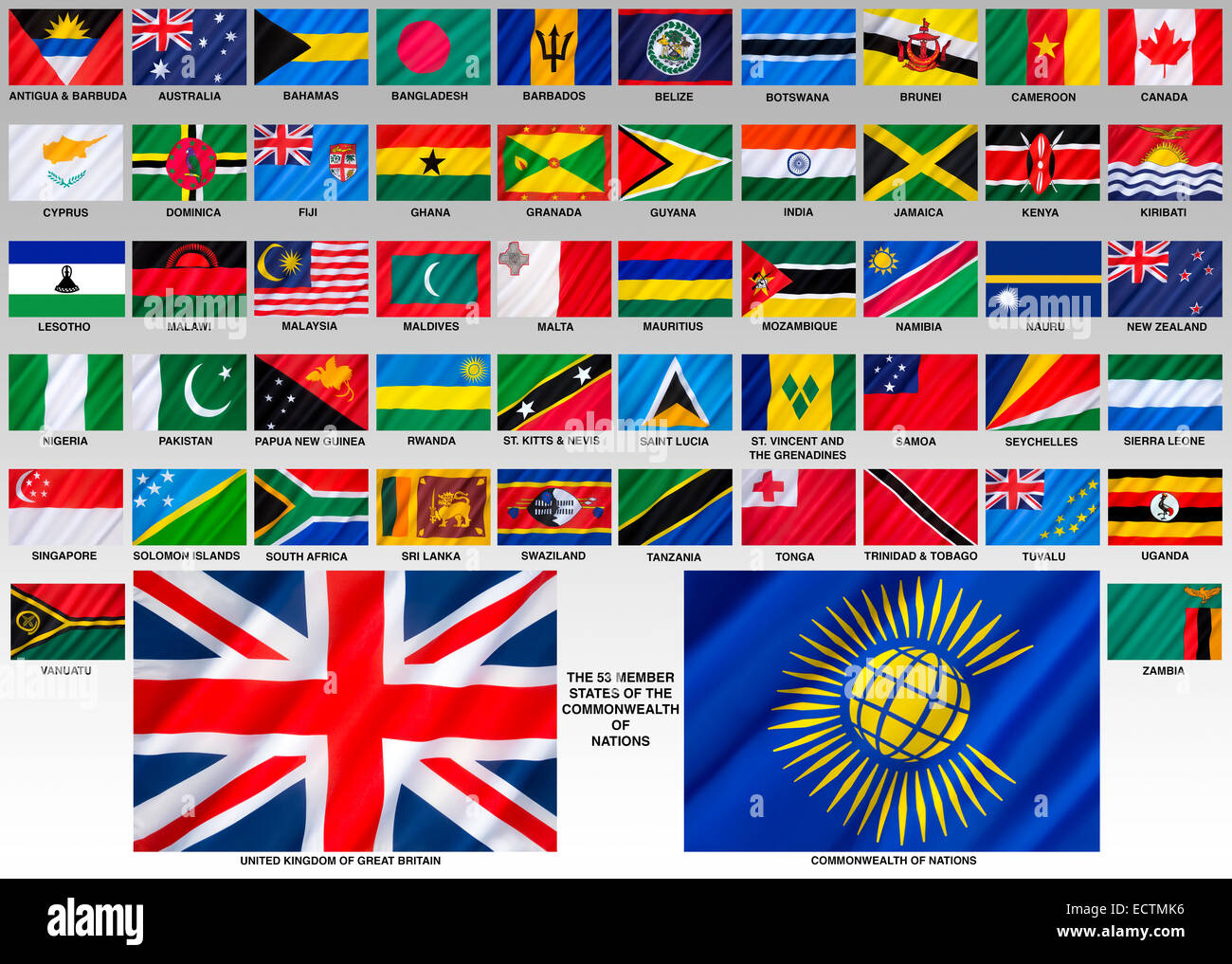 Flags of the Commonwealth of Nations (formerly the British Commonwealth) - Stock Image