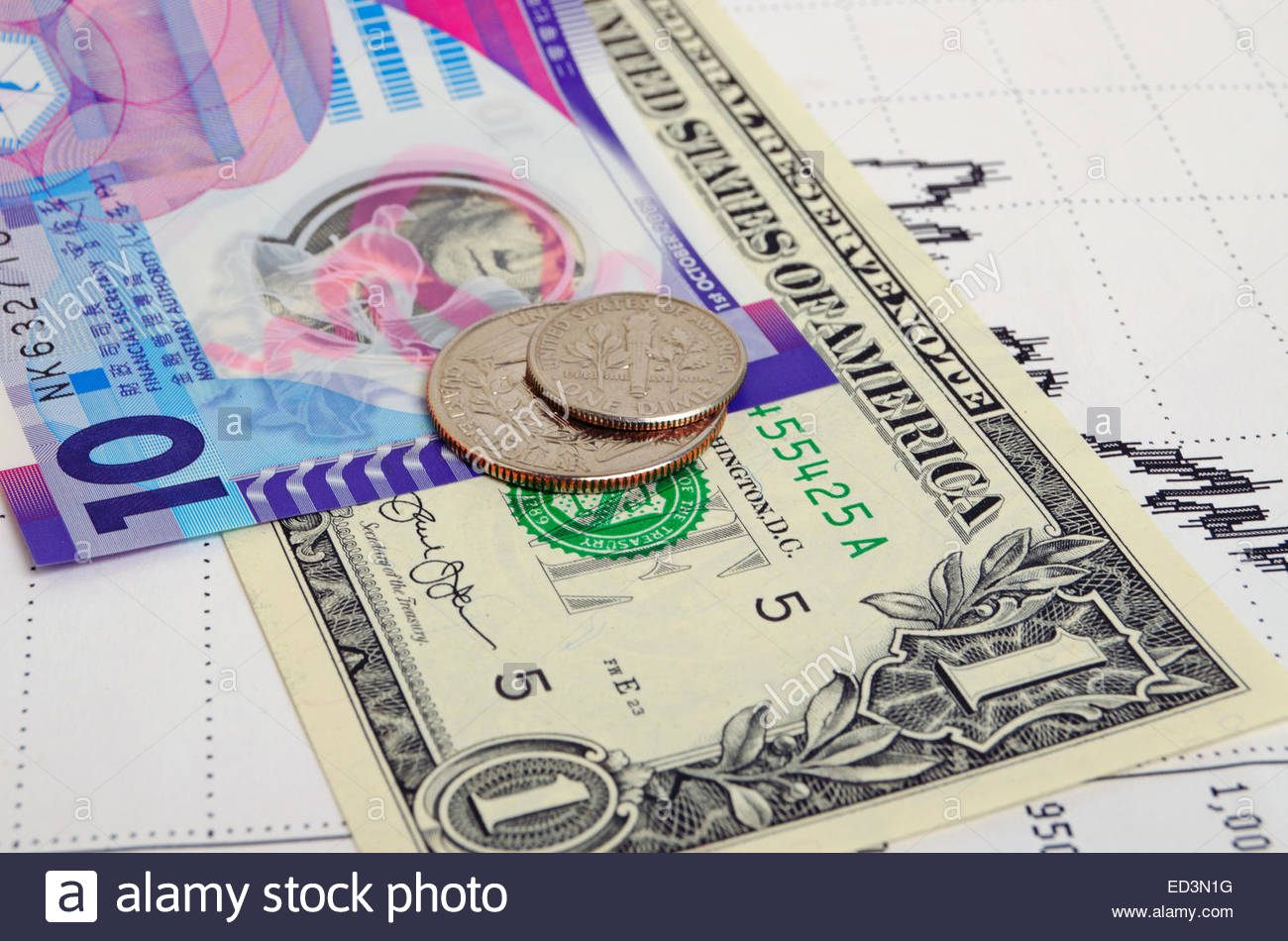 The Course Of Hong Kong Dollar To US