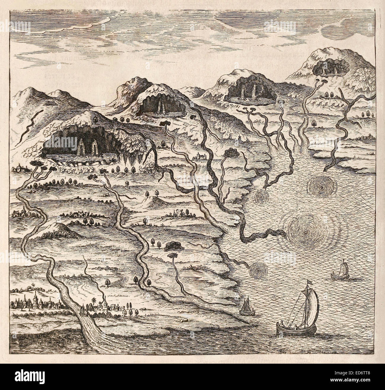 17th century illustration of the circulation of water from the sea via whirlpools to caverns and then through rivers - Stock Image
