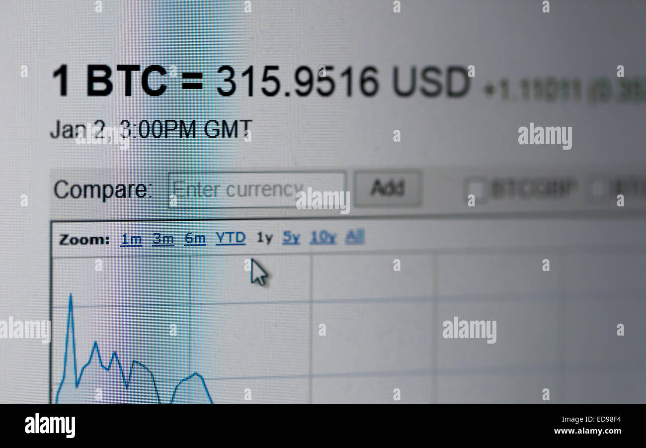 Zurich, Switzerland. 02nd Jan, 2015. Computer screenshot of the Bitcoin (BTC) to USD exchange rate one day before - Stock Image