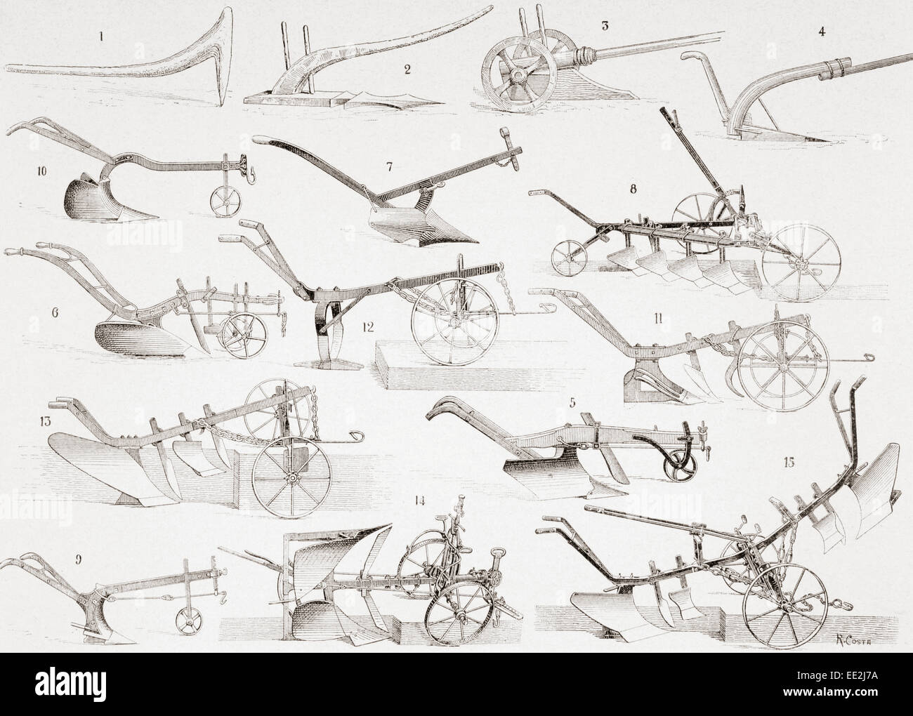 Evolution of the plough from the most primitive up to the first decade of the 20th century. - Stock Image