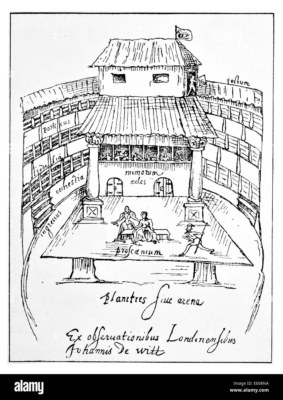 The Swan Theater interior Time of  William Shakespeare Southwark London England playhouse 1595 actor acting play - Stock Image