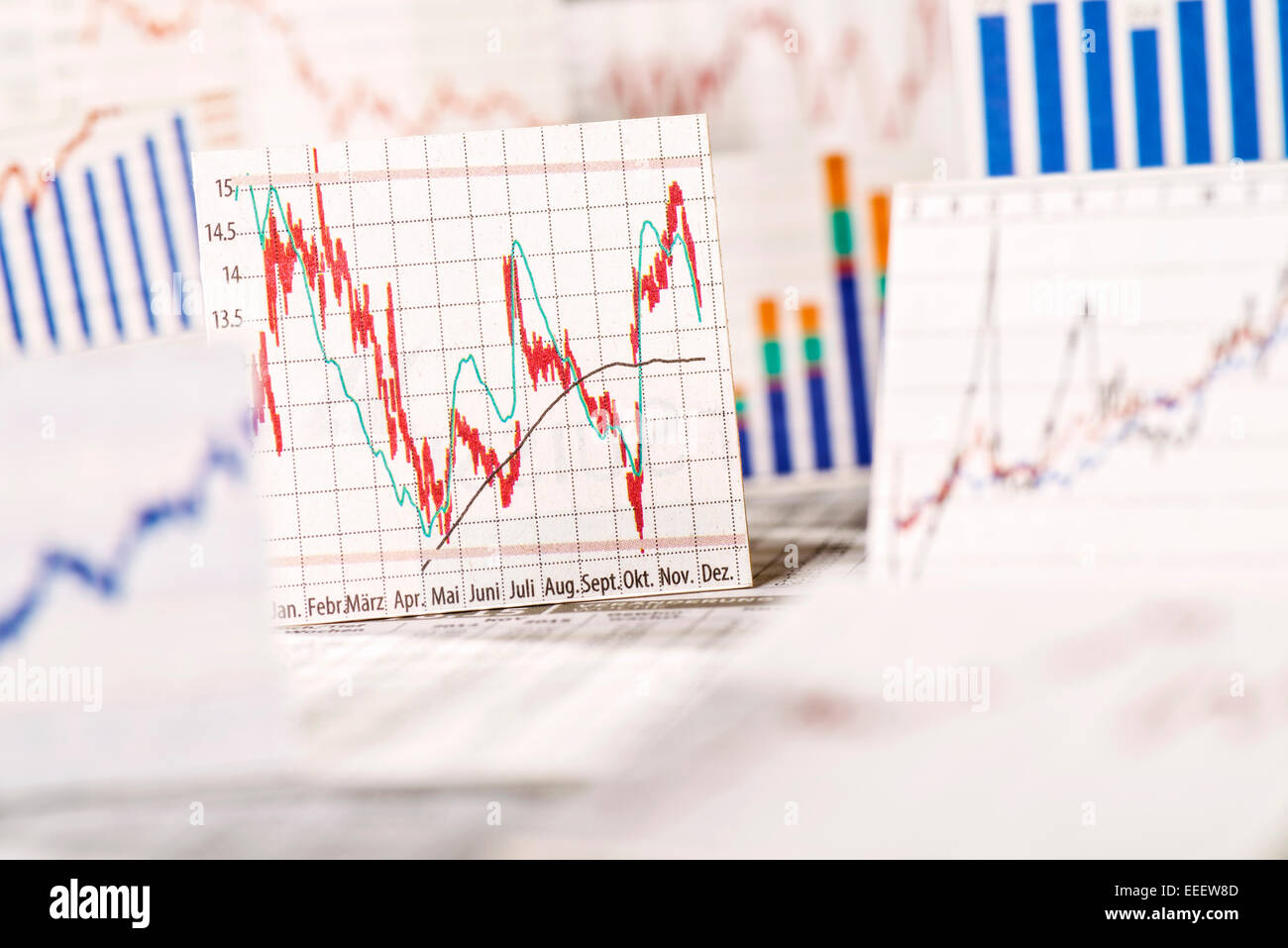 Boards with diagrams of the trends of the financial markets. - Stock Image