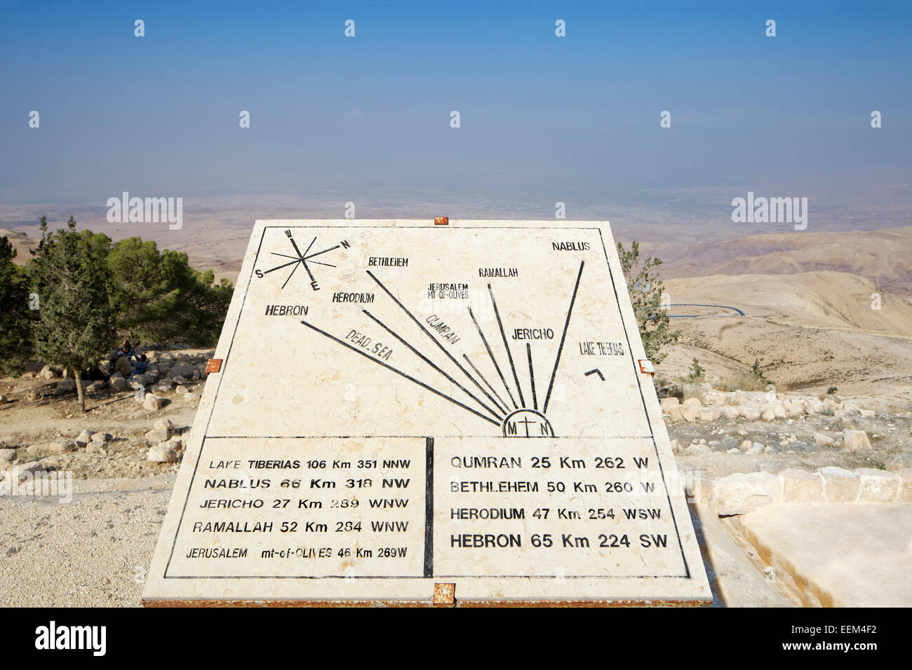 Display board with signposts to the Jordan Valley and the Holy Land, Mount Nebo, near Madaba, Jordan Stock Photo