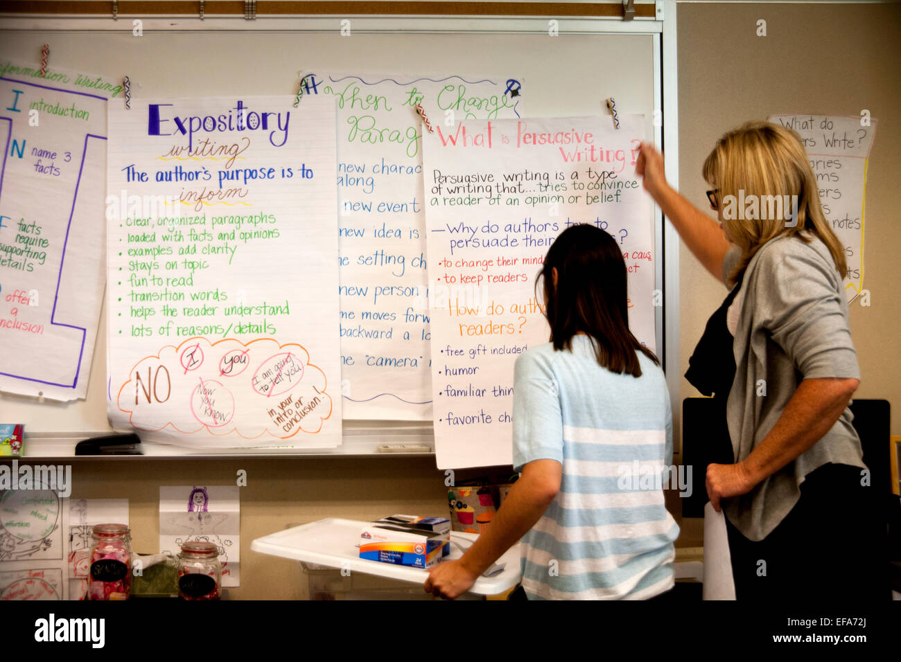 Posters describing expository and persuasive writing styles are displayed in a middle school classroom in Irvine, - Stock Image