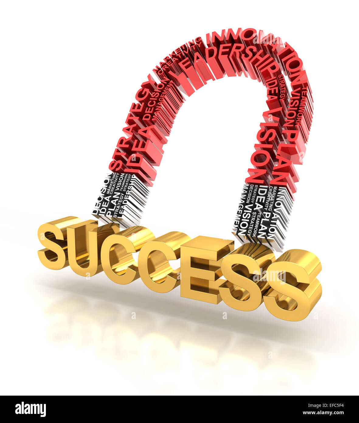 Magnet formed by business words attracting success - Stock Image