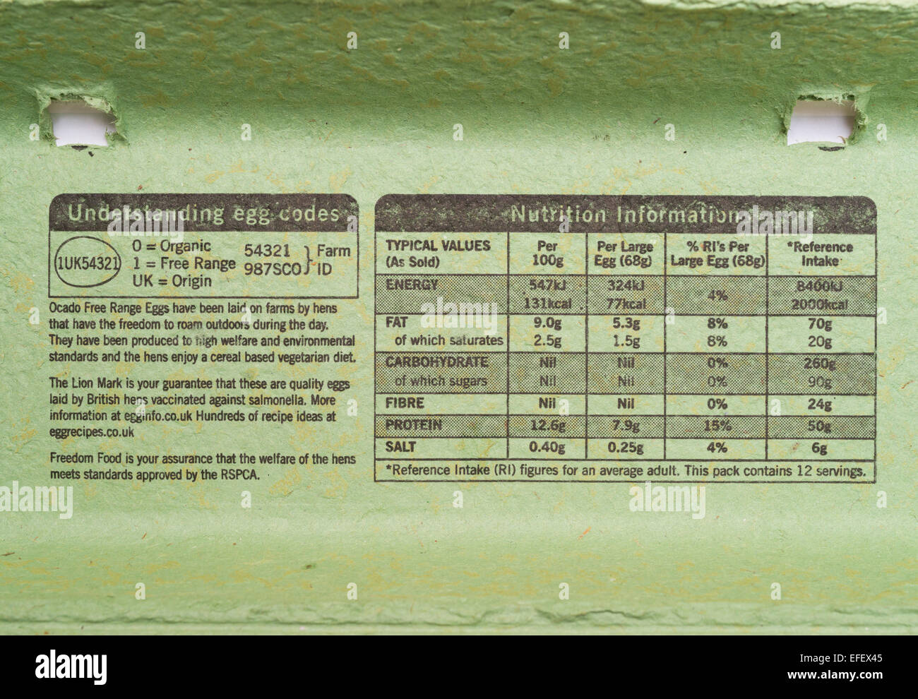 Nutritional information on an egg box. - Stock Image