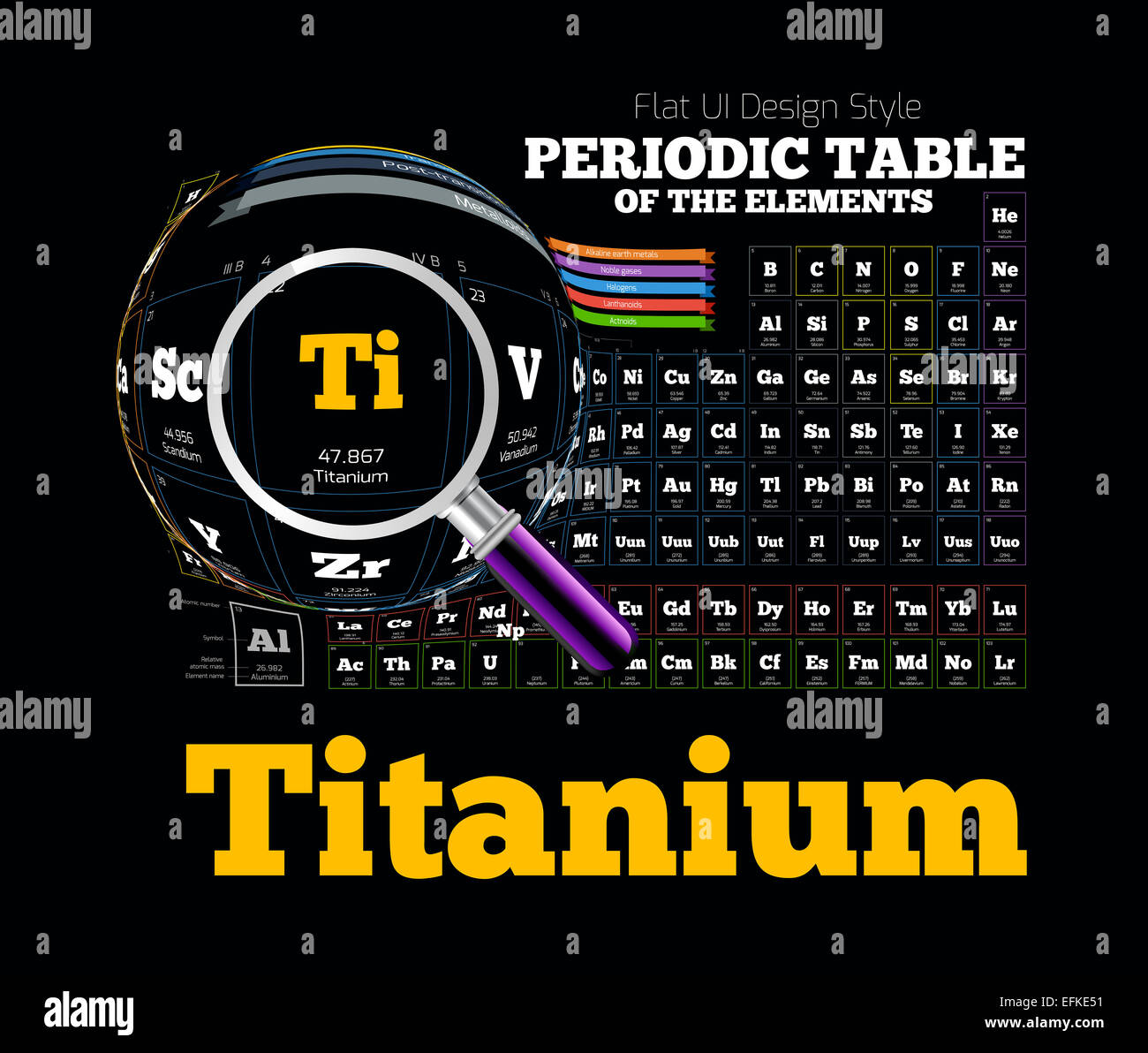 Hydrogen chemical element periodic table stock photos hydrogen periodic table of the element titanium stock image urtaz Images