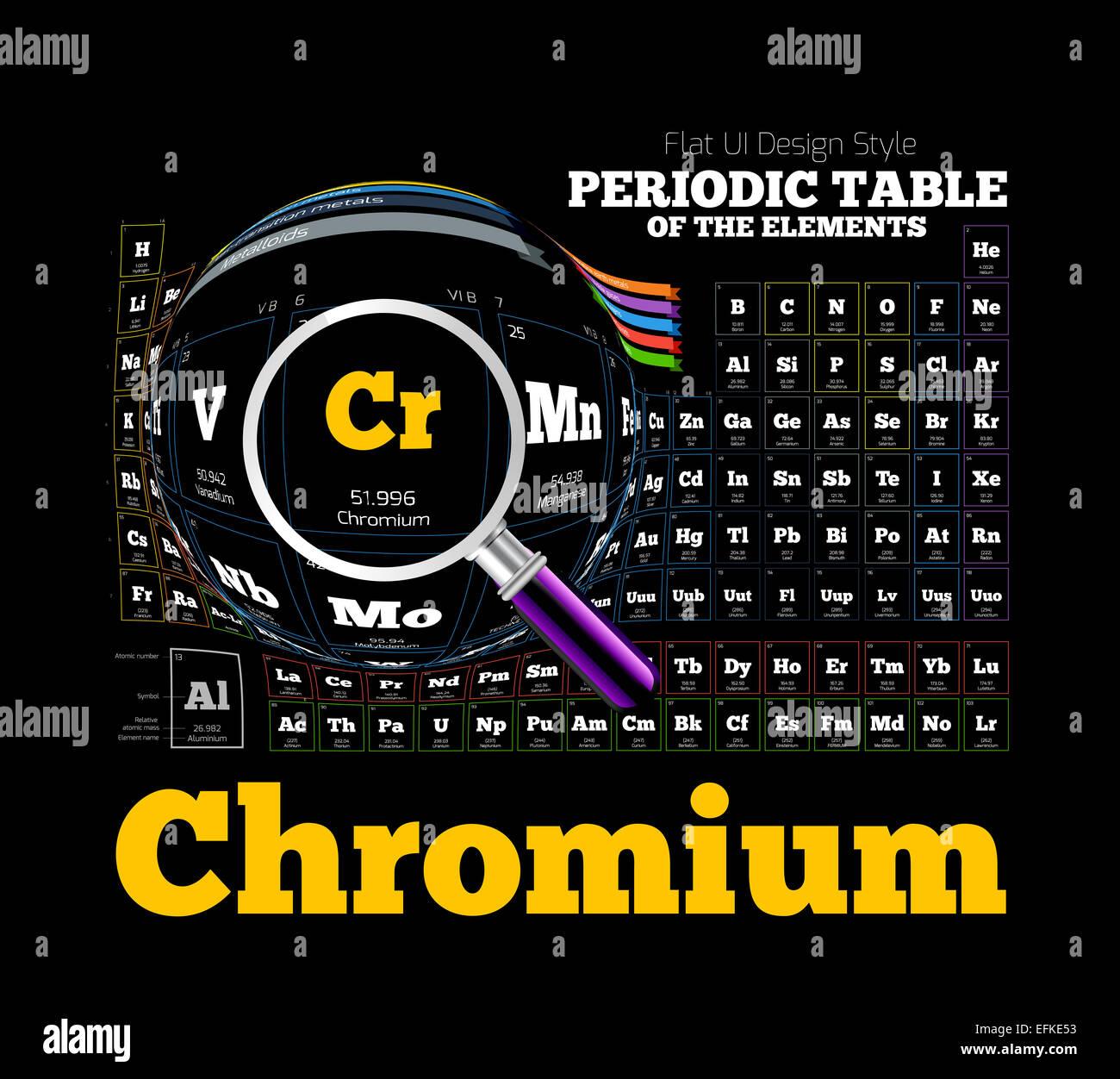 Periodic Table Of The Element Chromium Cr Stock Photo 78489519