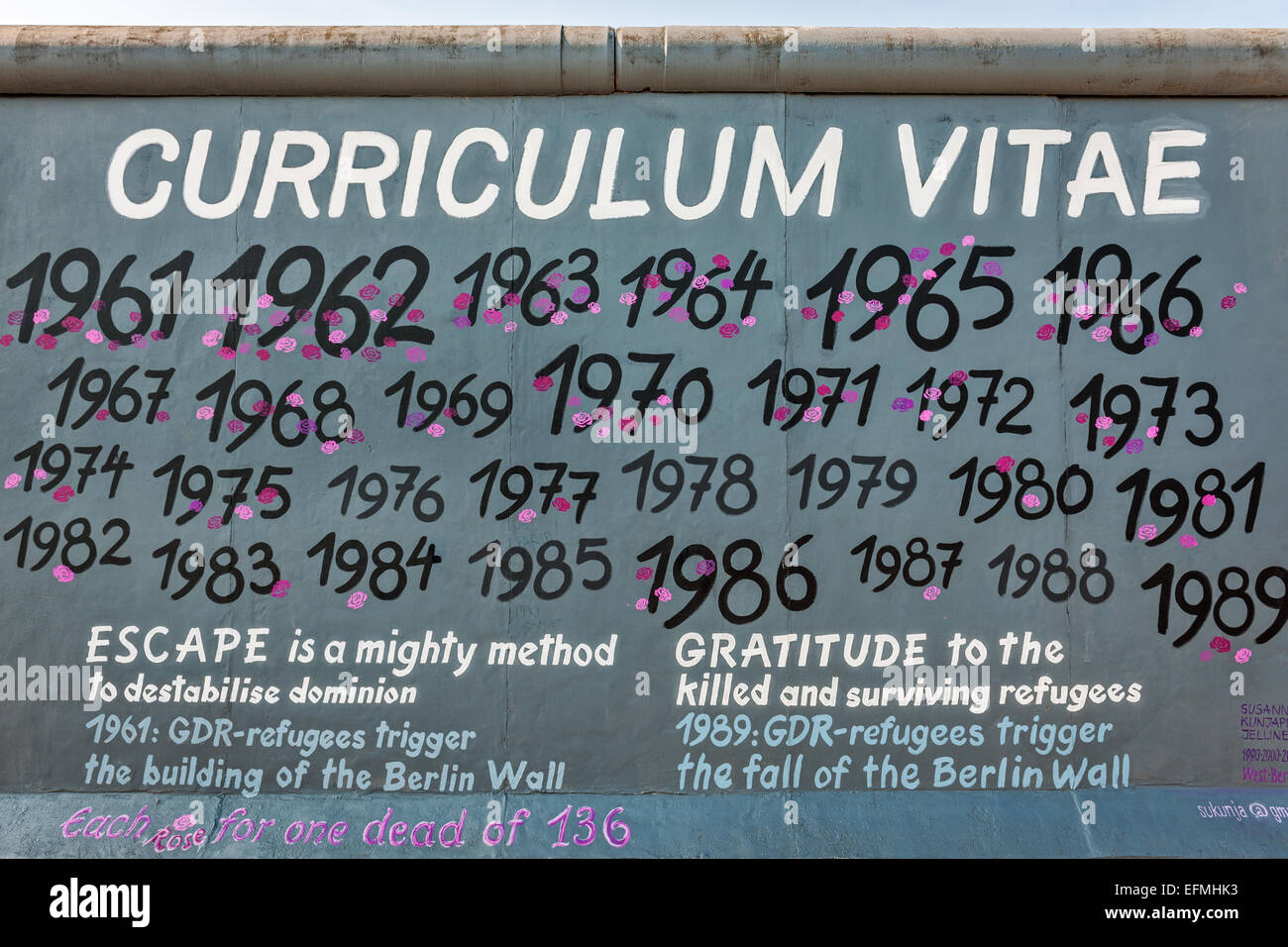 51c15bfc67939 Mural Curriculum Vitae by Susanne Kunjappu-Jellinek on the remains of the  Berlin Wall