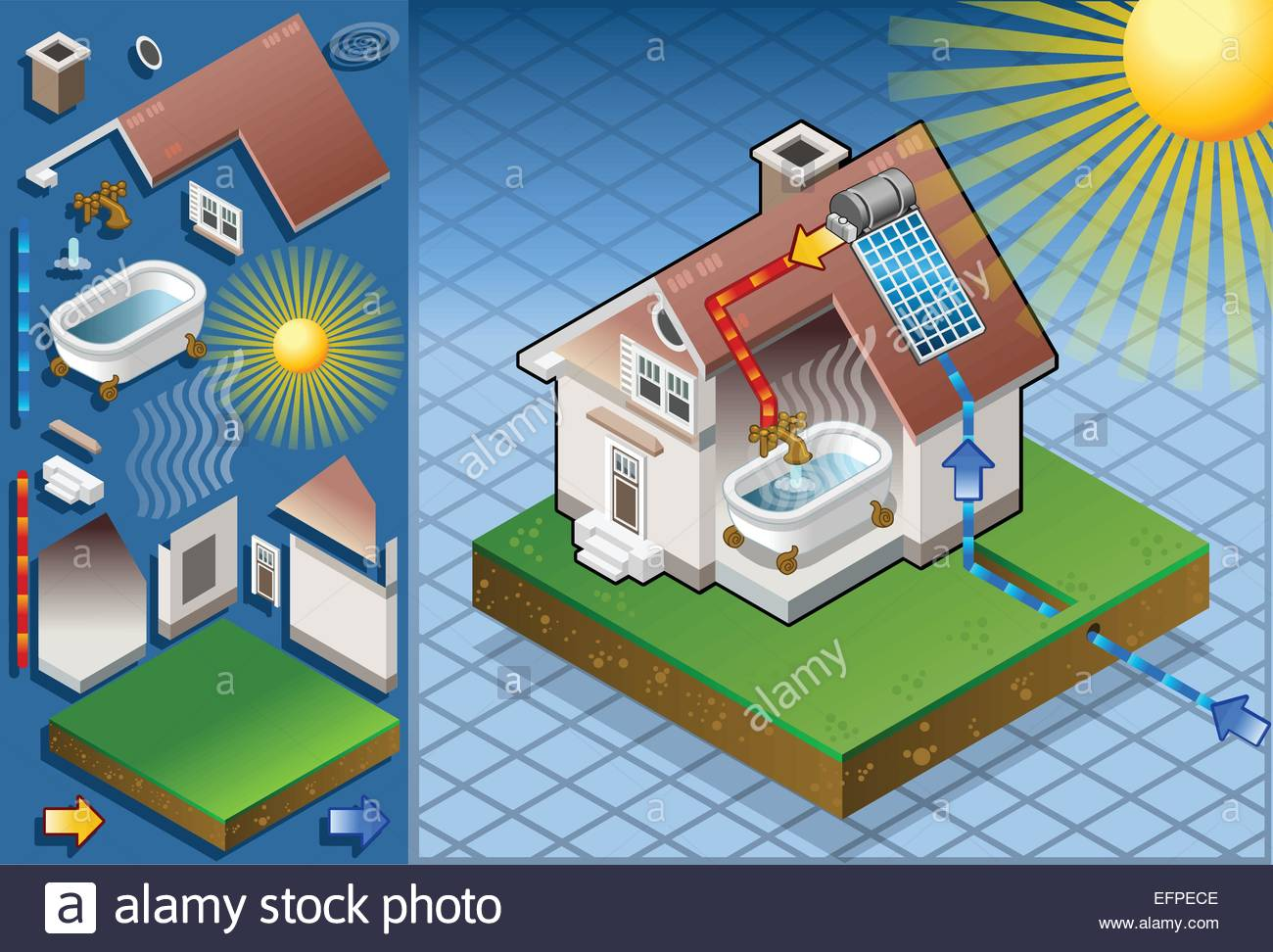 Solar system diagram stock photos solar system diagram stock detailed animation of a isometric solar panel in hot water production energy set stock image ccuart Gallery