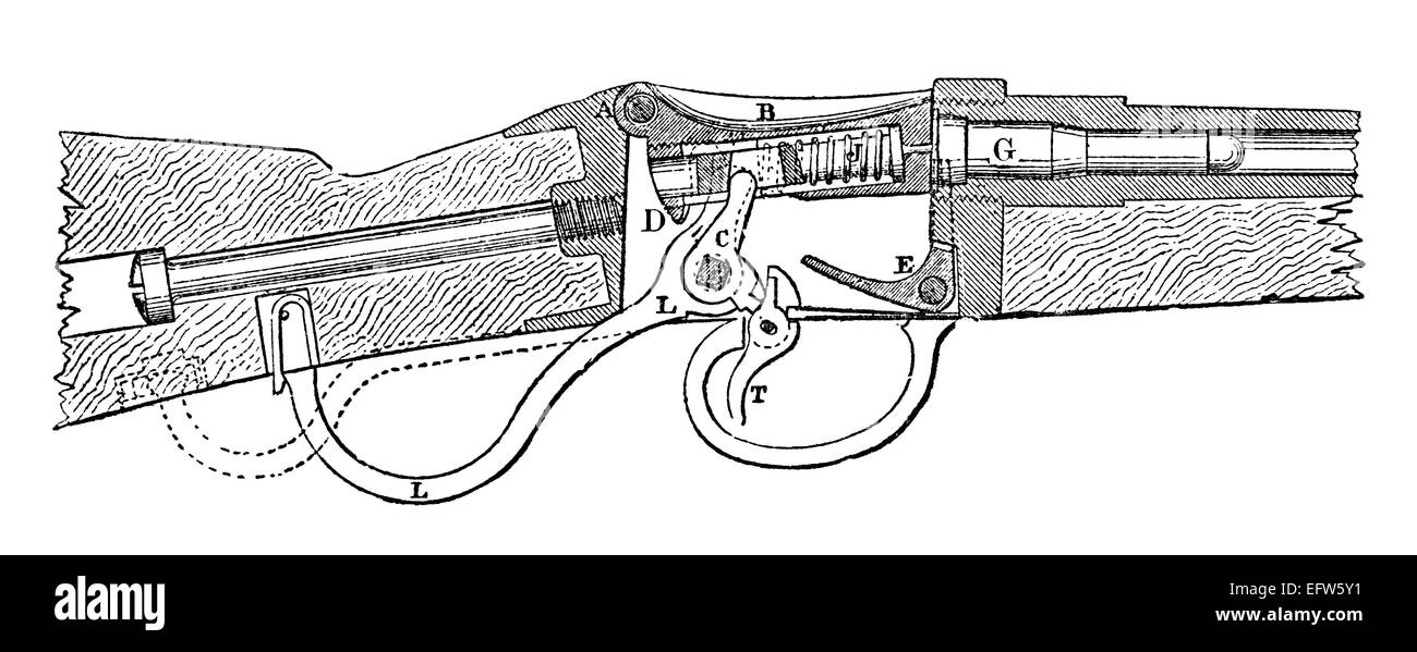 Victorian Rifle Stock Photos  U0026 Victorian Rifle Stock Images