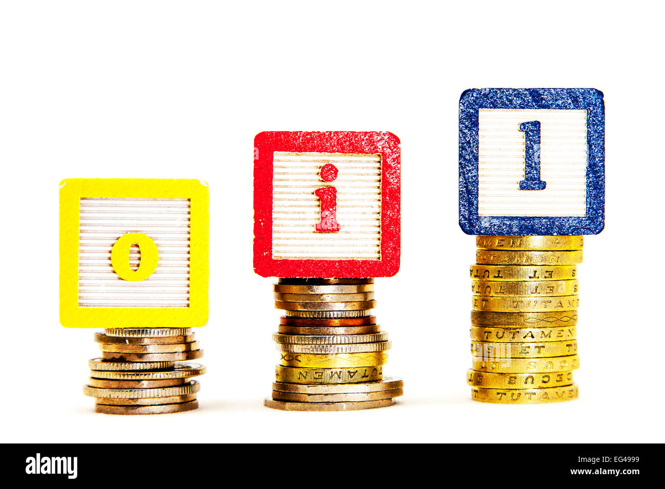 oil cost costs price prices rising high higher fluctuating money buying buy fuel Copy space cut out white background - Stock Image