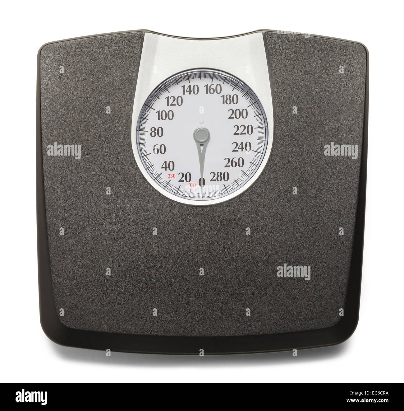 Black and Grey Weight Scale Isolated on White Background. - Stock Image