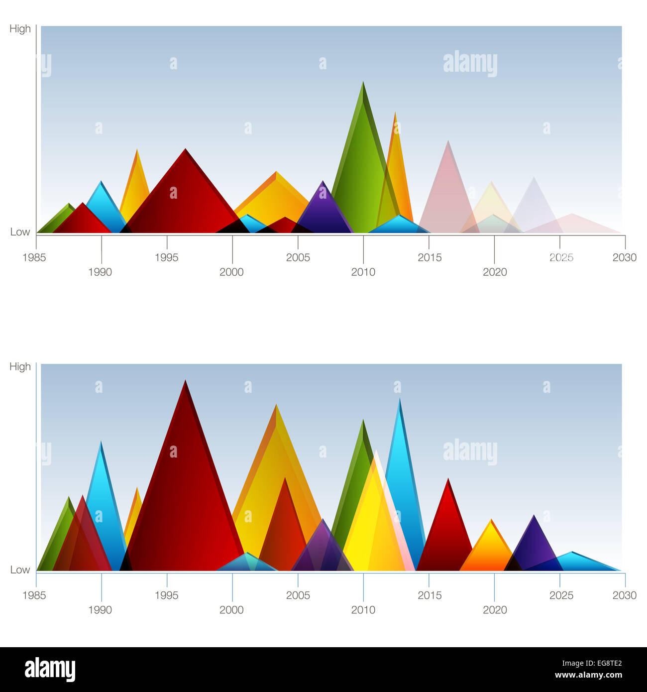 Dcade Cut Out Stock Images Pictures Alamy Vespa Douglas Wiring Diagram An Image Of A Timeline Rating Chart