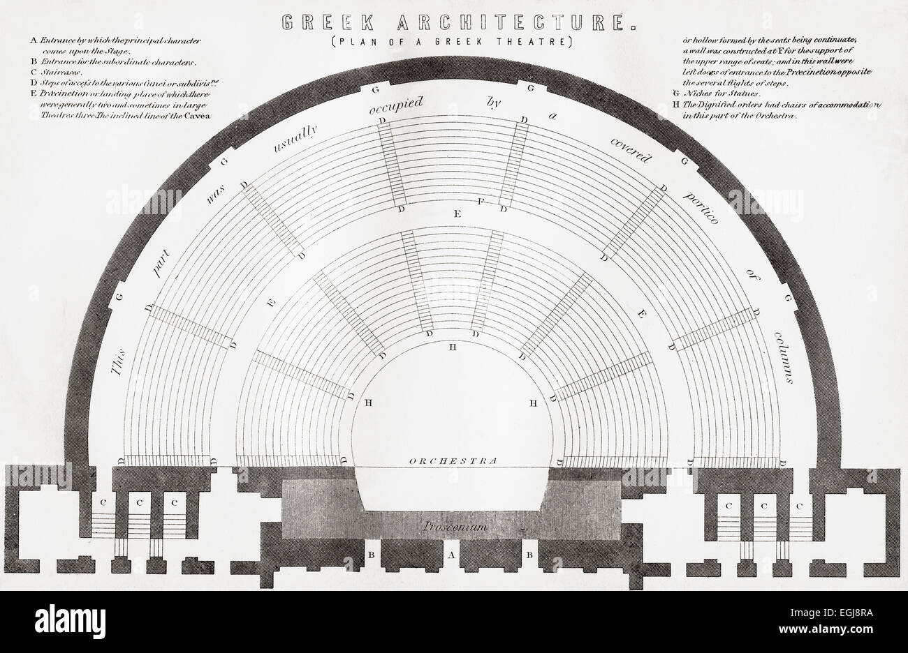 Plan of an ancient Greek theatre. - Stock Image