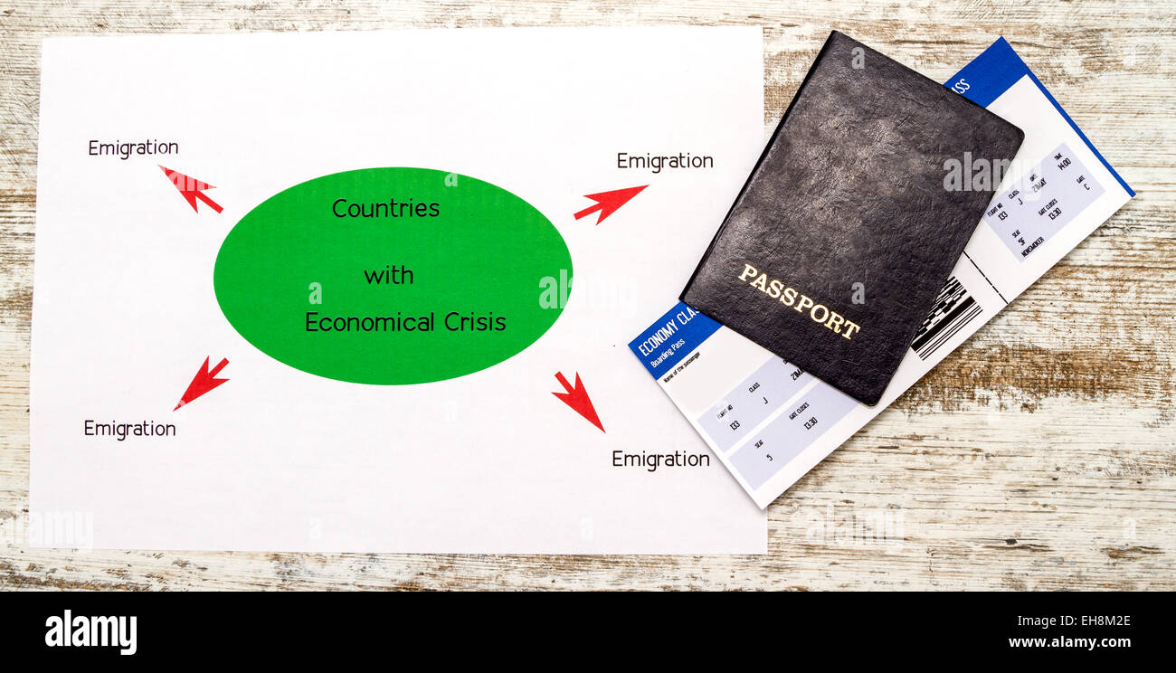 Economical crisis causes emigration on those countries - Stock Image