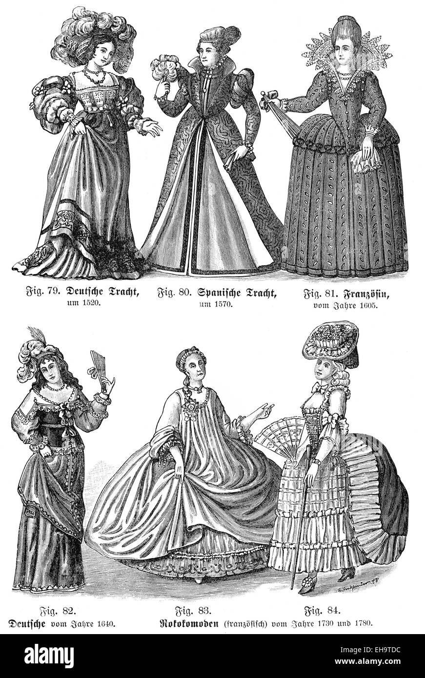 Women's fashion from the 16th to the 18th century, Europe, - Stock Image