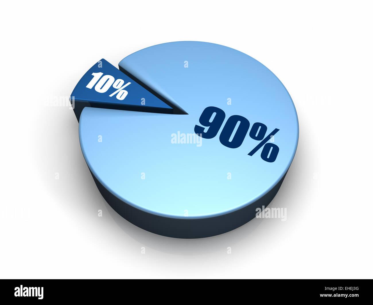 Pie Chart 90 10 Percent Stock Photos Pie Chart 90 10 Percent Stock
