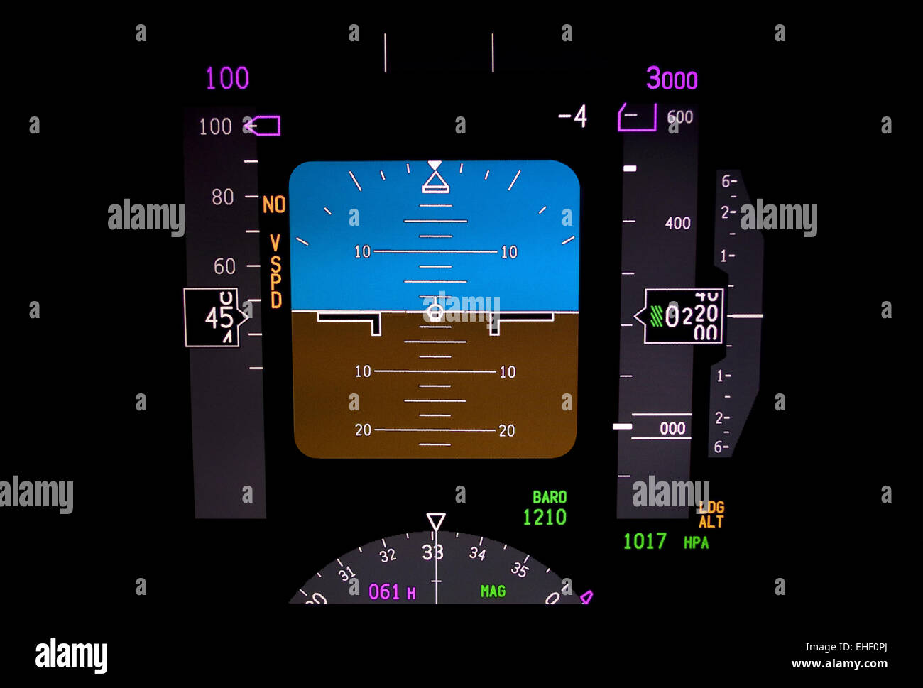 Technology: airplane instrument panel. - Stock Image