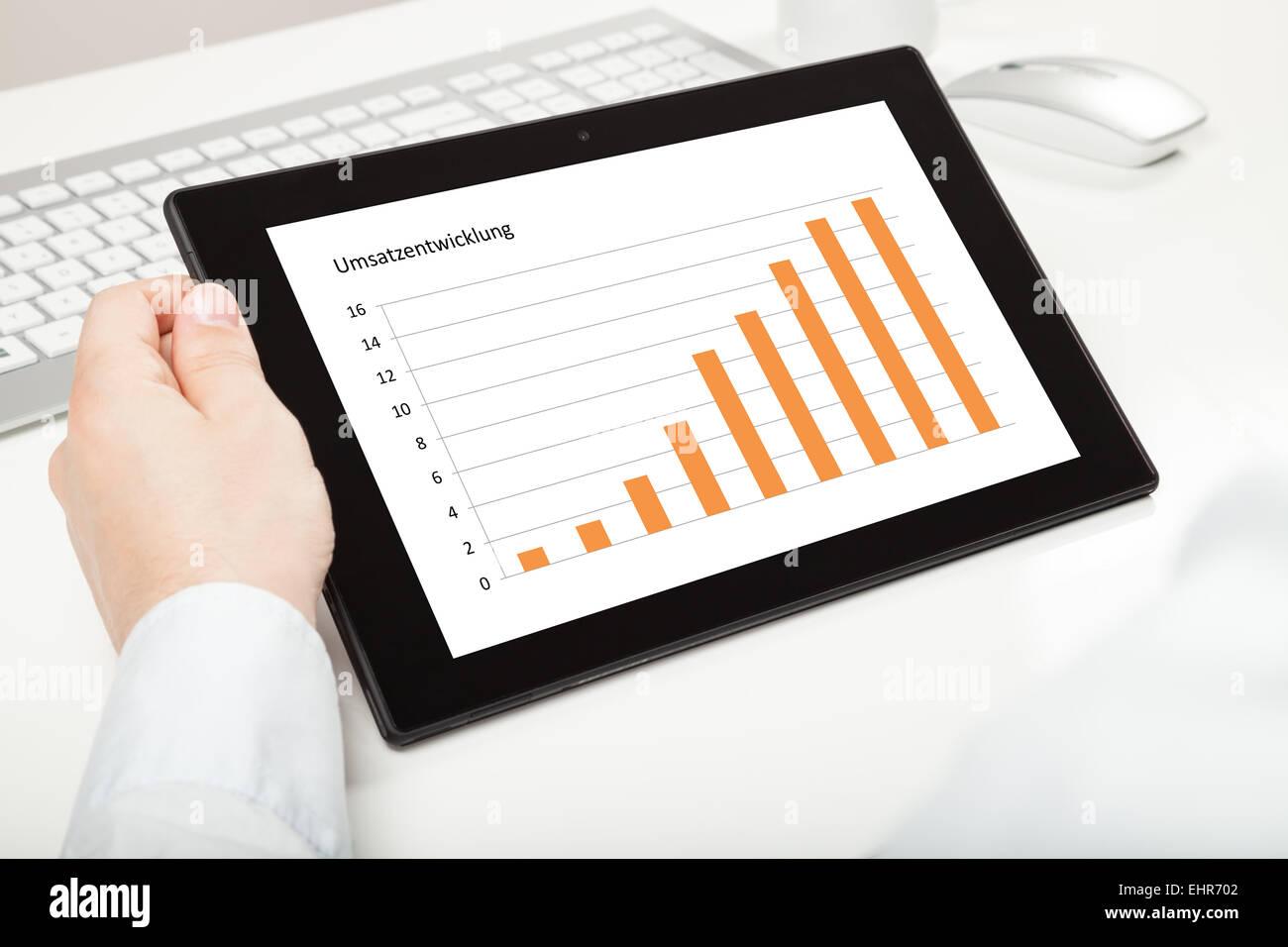 development of sales (german) on tablet - Stock Image