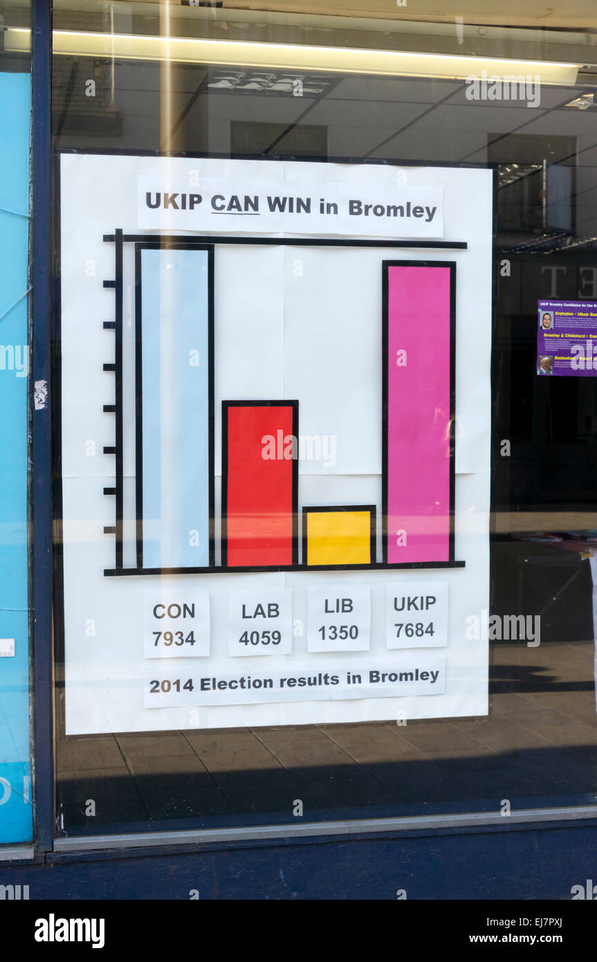 UKIP Can Win in Bromley poster & graph in UKIP campaign headquarters in Bromley. - Stock Image