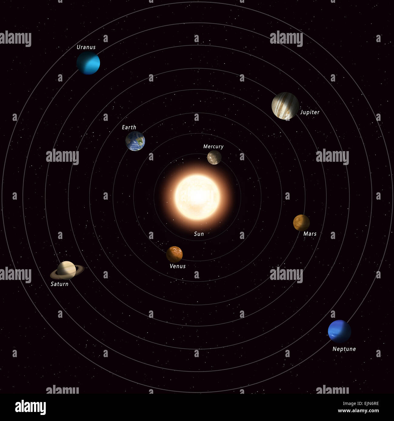 all best known planets of solar system around the sun Stock Photo