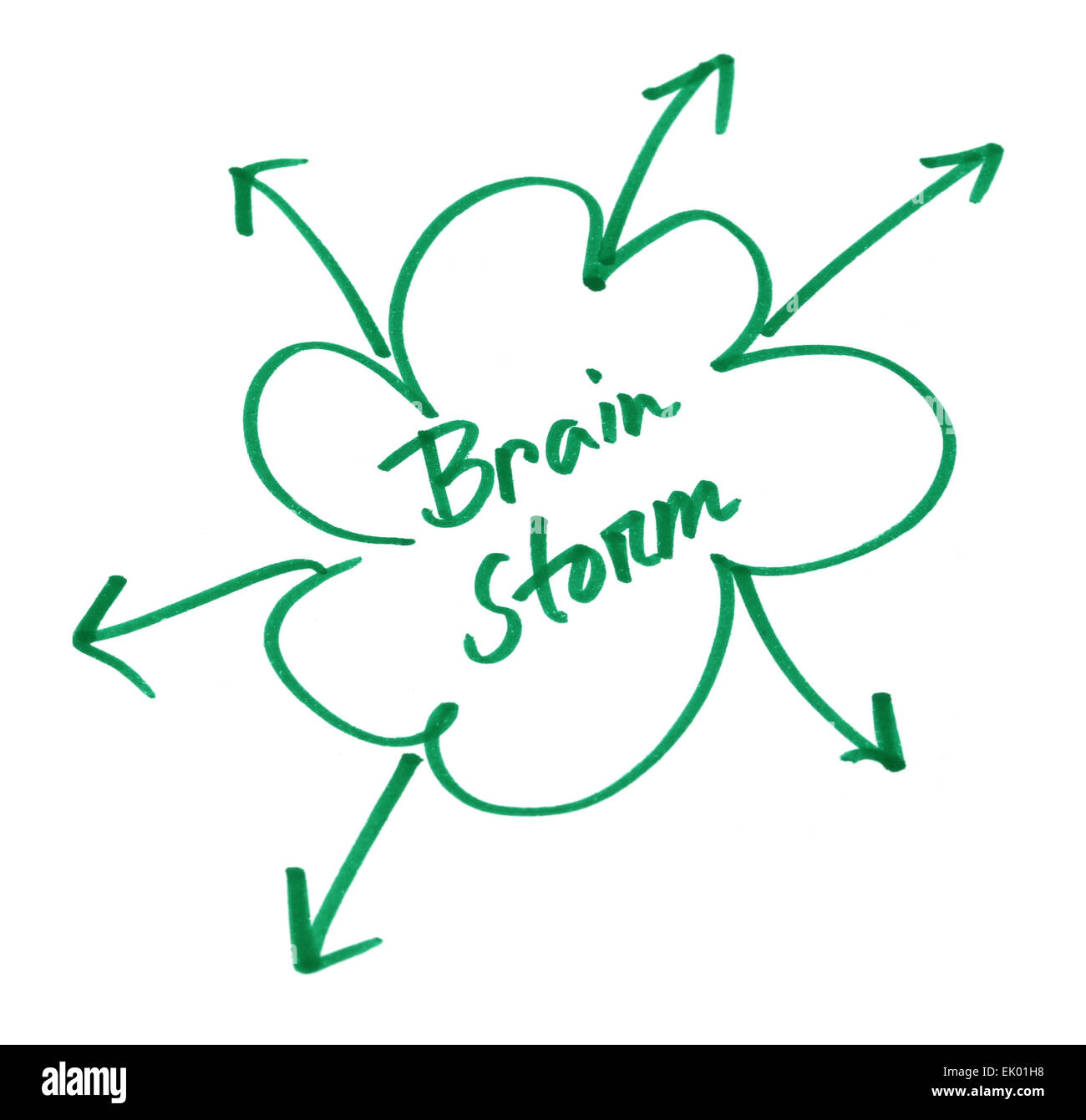 Brain Storm written in wihite paper with green ink - Stock Image