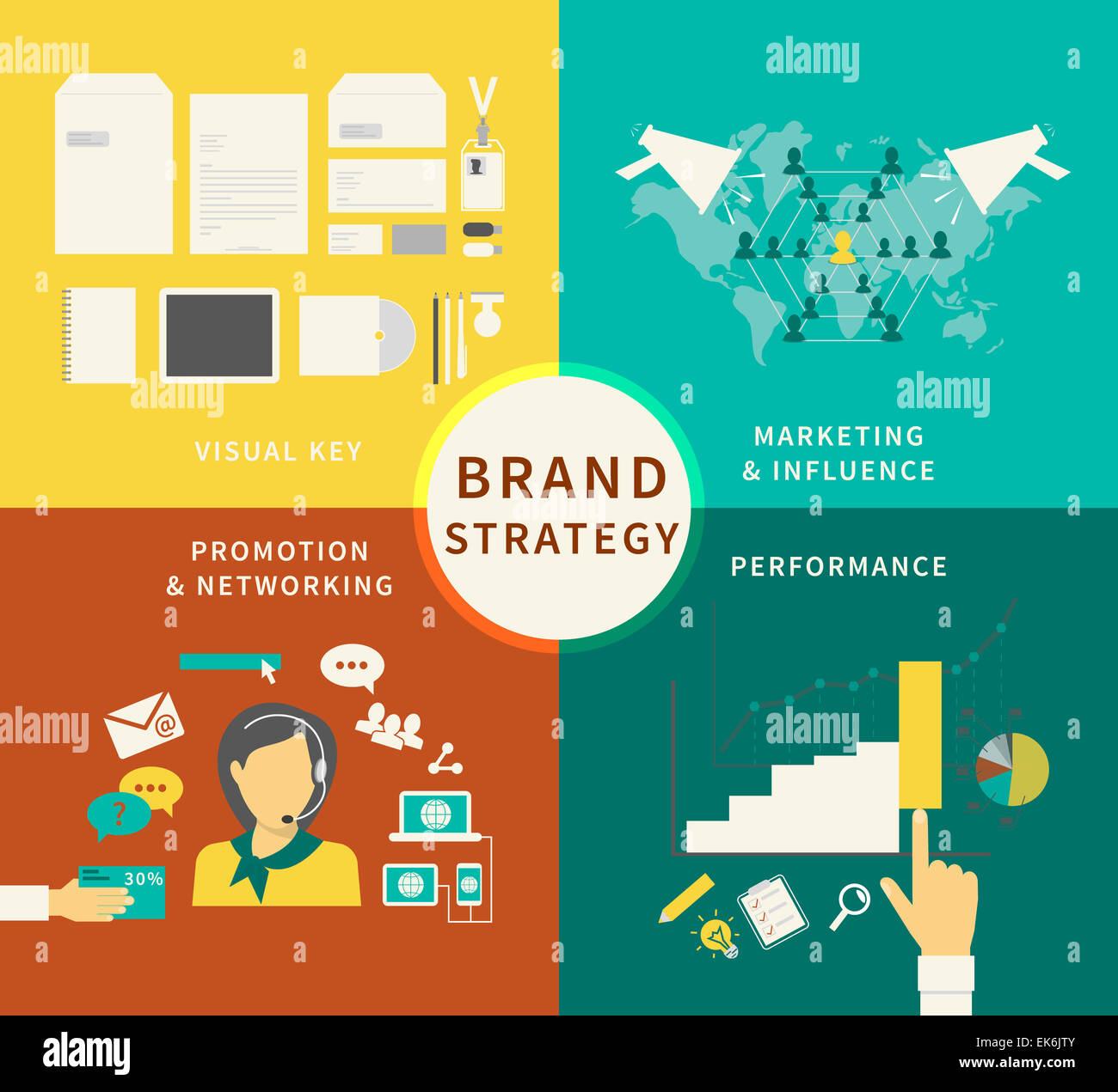 Infographic illustration of Brand strategy - four items - Stock Image