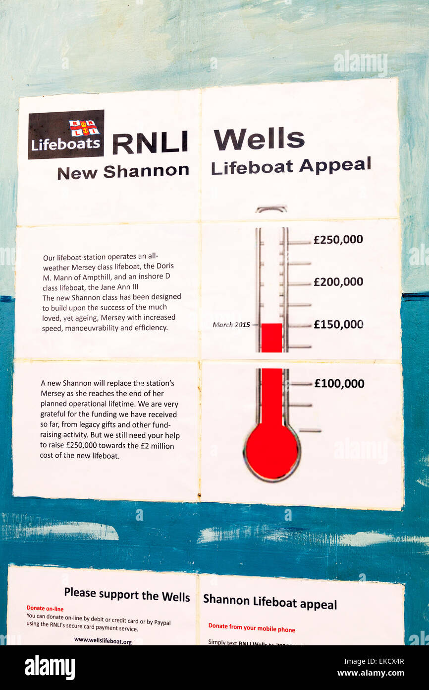 RNLI lifeboat appeal raising funds for charity Wells next the sea poster Norwich Norfolk UK England fund lifeboats - Stock Image