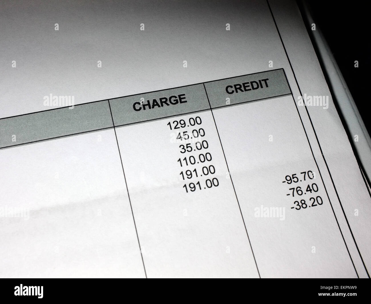 Charge and Credit columns on banking paperwork. - Stock Image