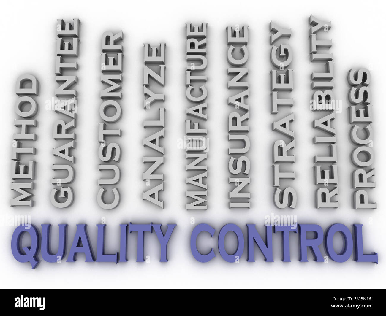 3d image quality control  issues concept word cloud background - Stock Image