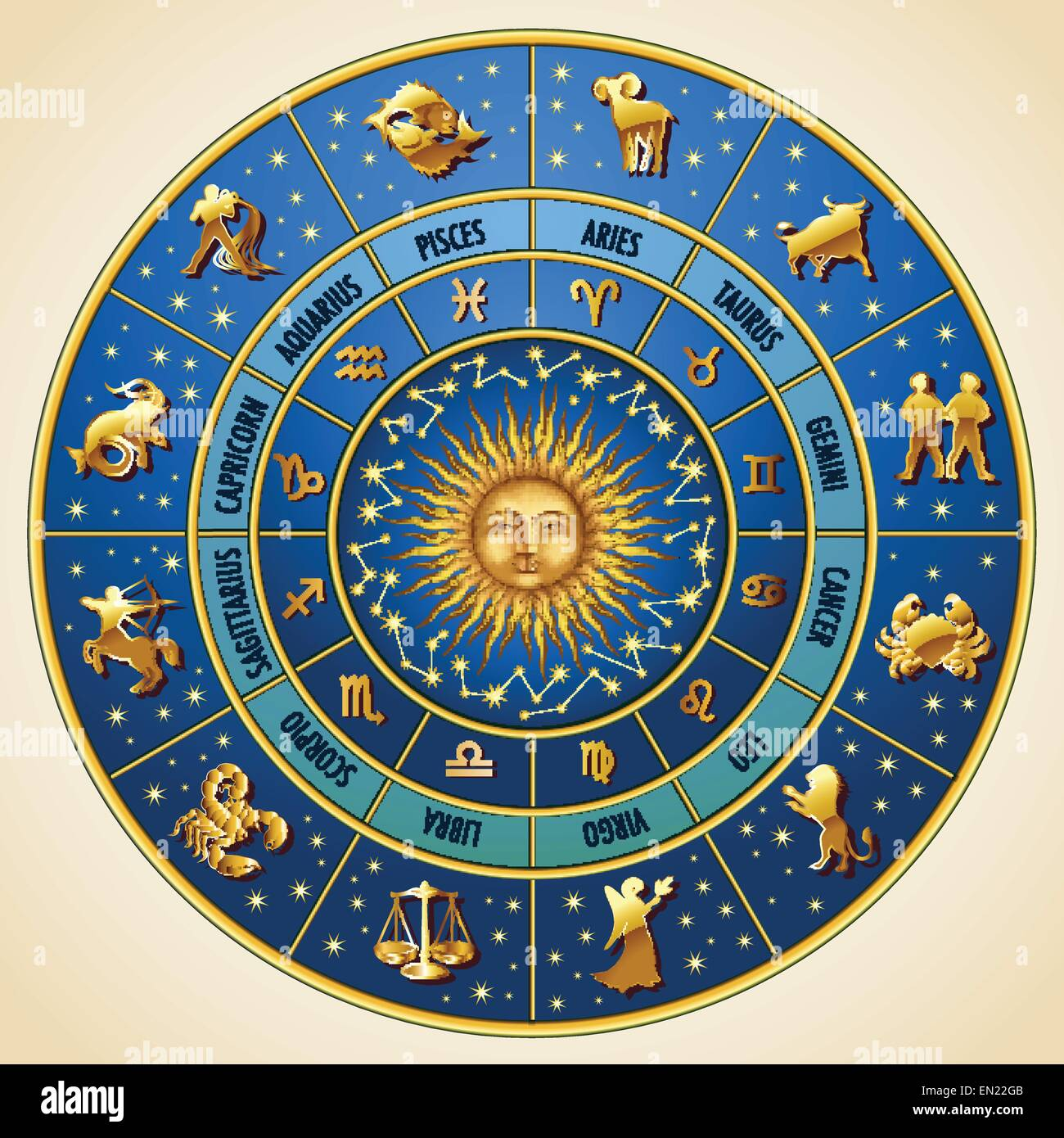 Circle of the zodiac signs. Vector Illustration - Stock Image