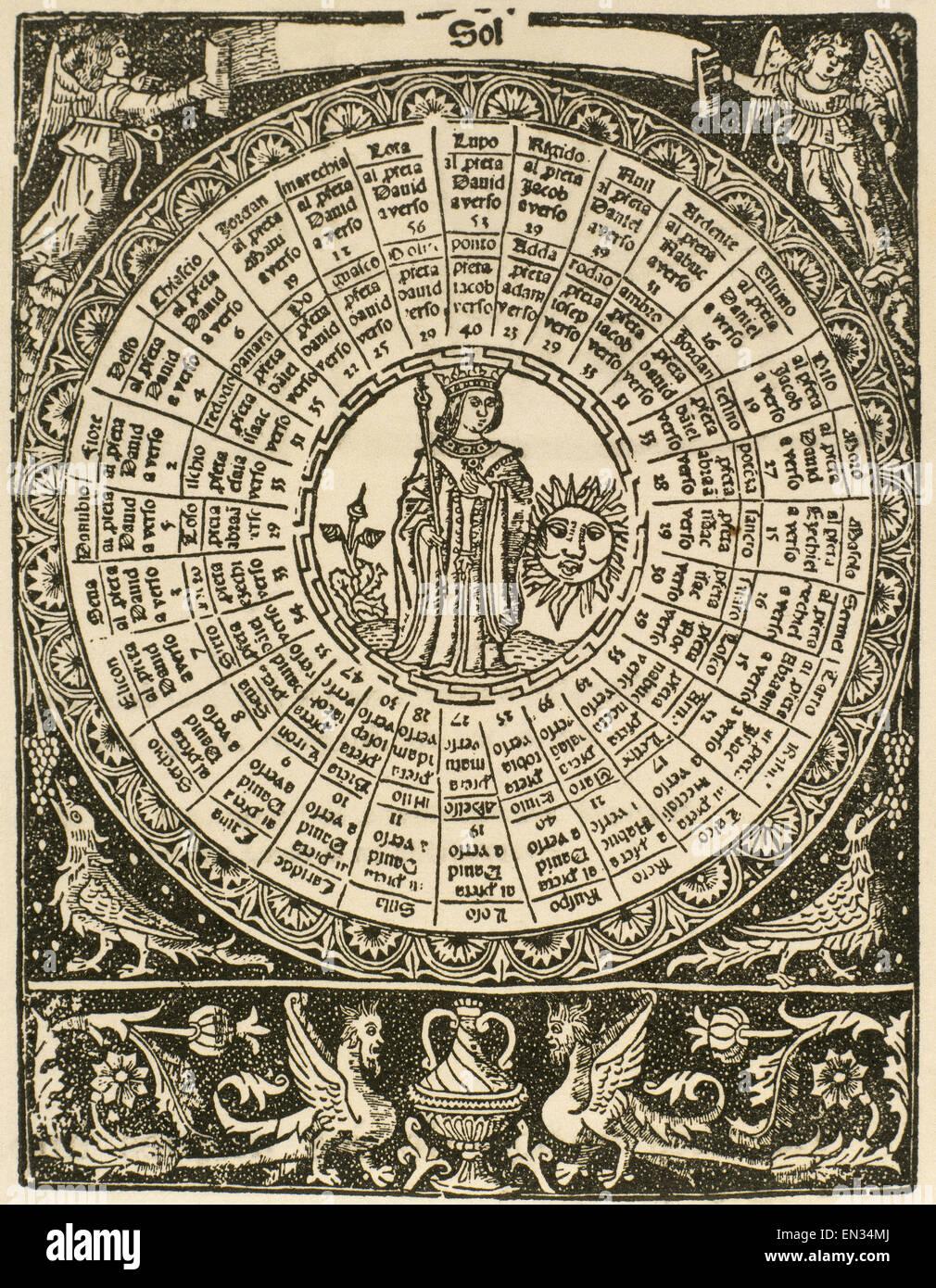 The Sun. Illustration. Libro del Juego del las Suertes. Practicas augurales by Jordi Costilla,  1515. Engraving. Stock Photo