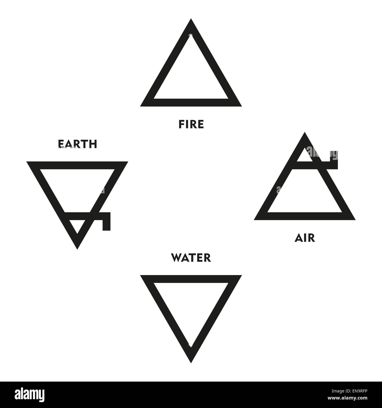 Fire Water Air Earth Stock Photos Fire Water Air Earth Stock