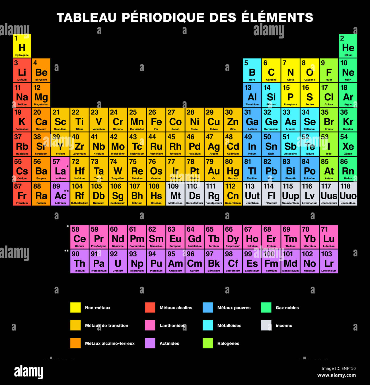 Mendeleev periodic table stock photos mendeleev periodic table periodic table of the elements french labeling stock image urtaz Choice Image