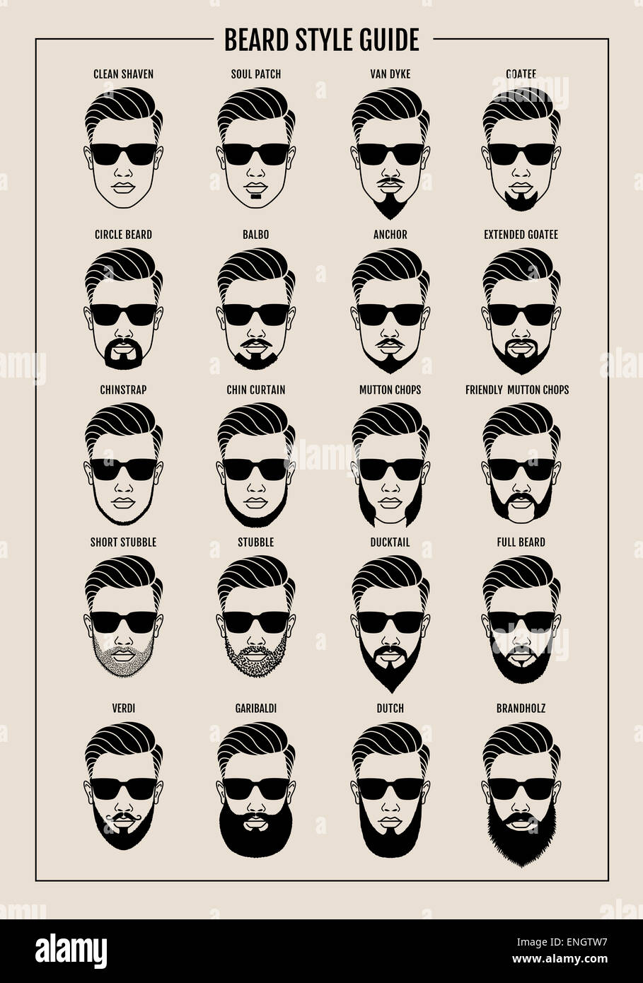 Hipster Beard And Mustache Style Guide Poster Vector