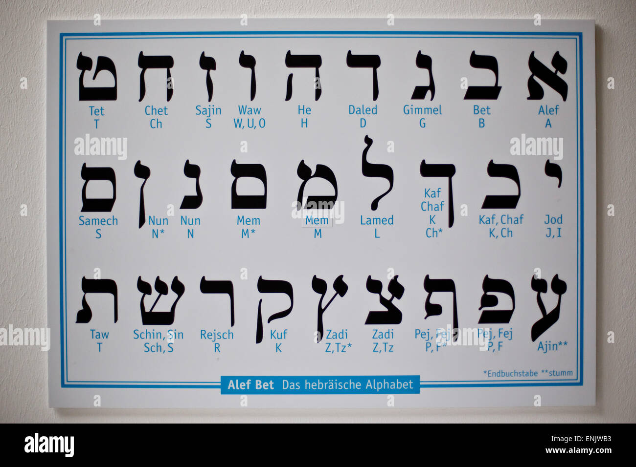 Nuremberg, Germany. 06th May, 2015. A board with the Hebrew alphabet can be seen in the Jewish Museum Franken in - Stock Image