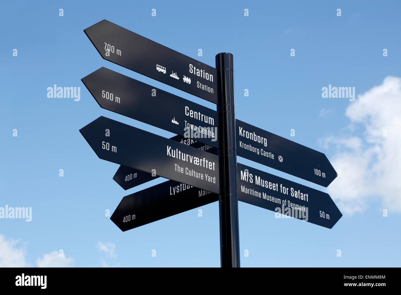 Signpost showing directions to the main POI in the old harbour district in historic city Elsinore / Helsingør, - Stock Image