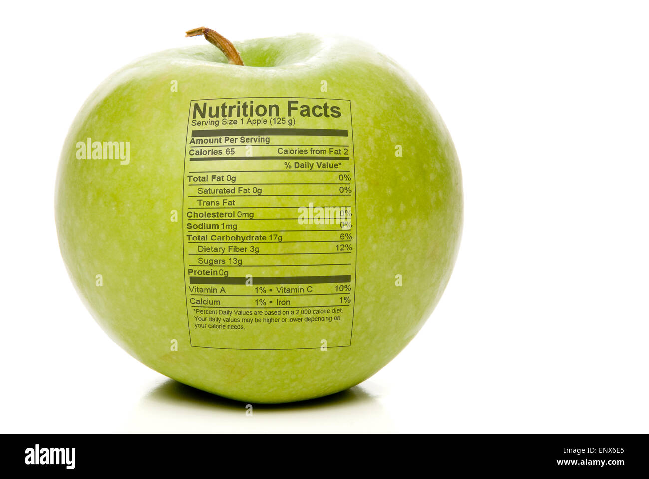 Granny Smith Apple Nutrition Facts 30