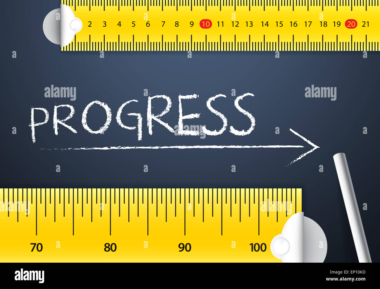 Measuring Progress or Improvement Concept. Two different tape measuring progress word with chalk with metric system - Stock Image