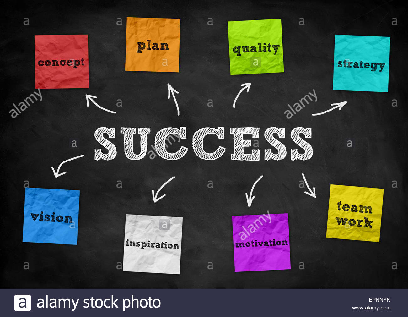 Success - blackboard concept - Stock Image