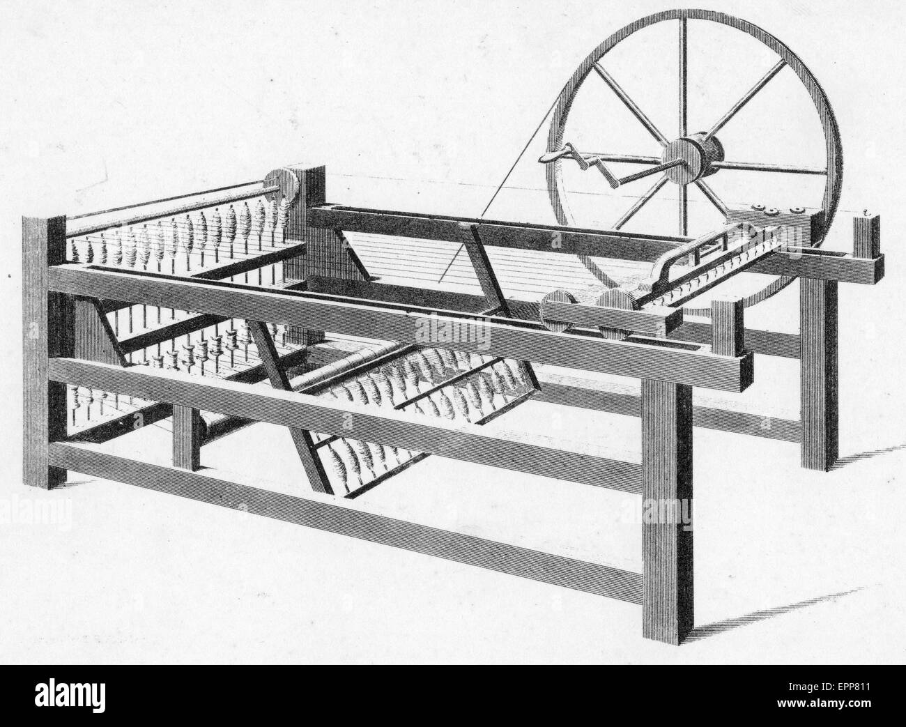 JAMES HARGREAVES' SPINNING JENNY From Baines' History Of