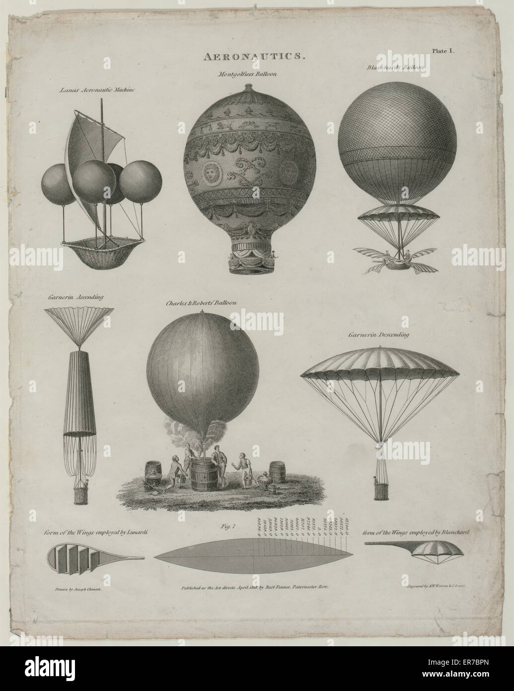 Aeronautics. Technical illustration shows early balloon designs: Lana's aeronautic machine, Montgolfiers' - Stock Image