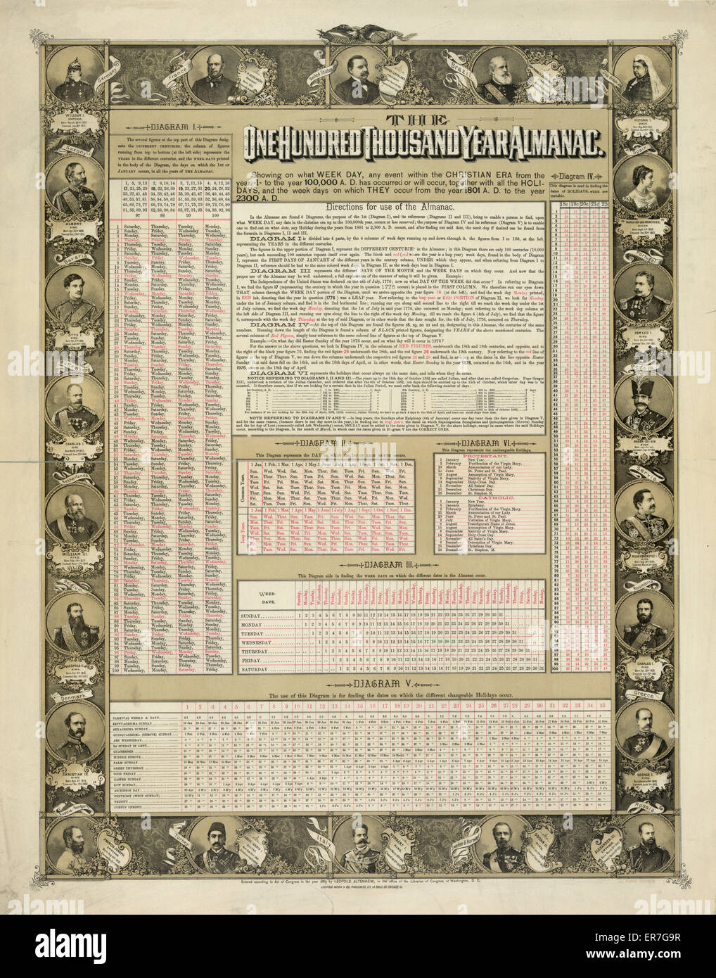 The one hundred thousand year almanac. Date c1886 Nov. 24. - Stock Image