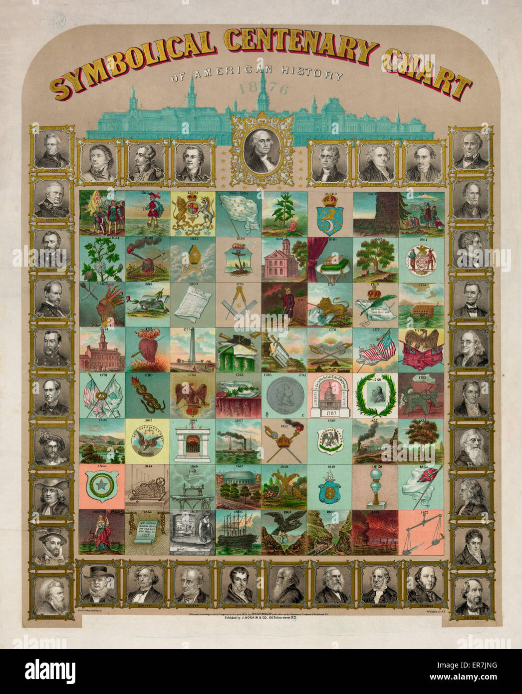Symbolical centenary chart of American history 1876. Date c1874. - Stock Image