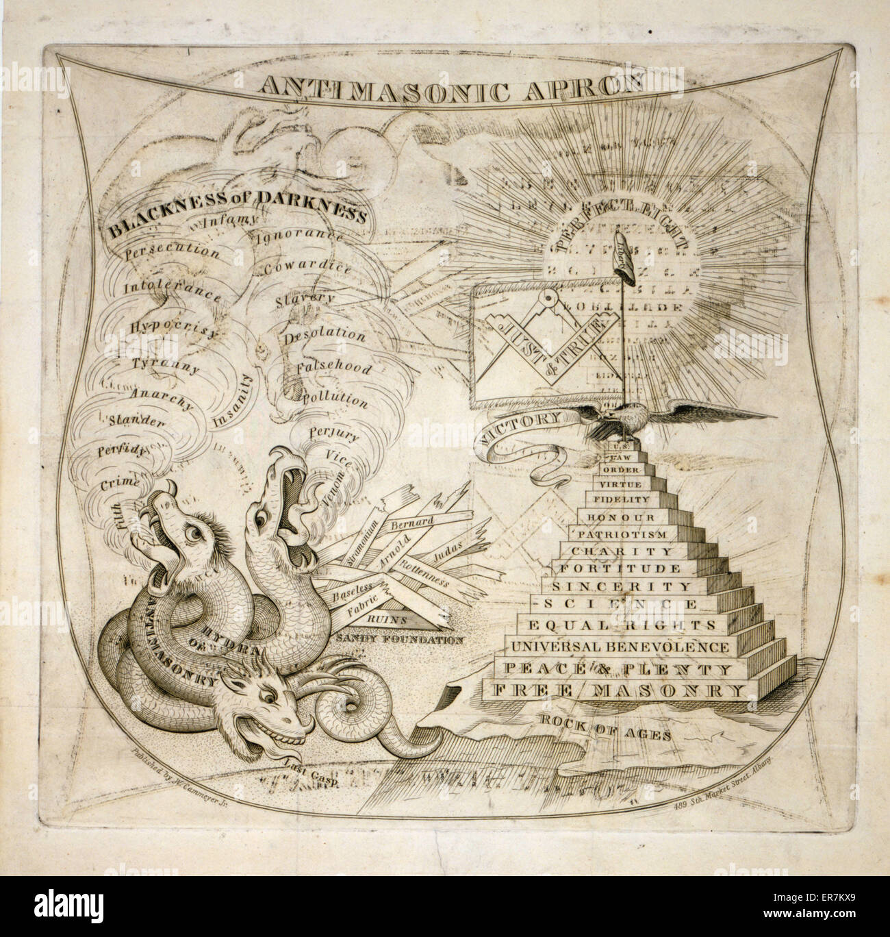Masonic apron stock photos masonic apron stock images alamy anti masonic apron an attack on the antimasonic party produced shortly after their m4hsunfo
