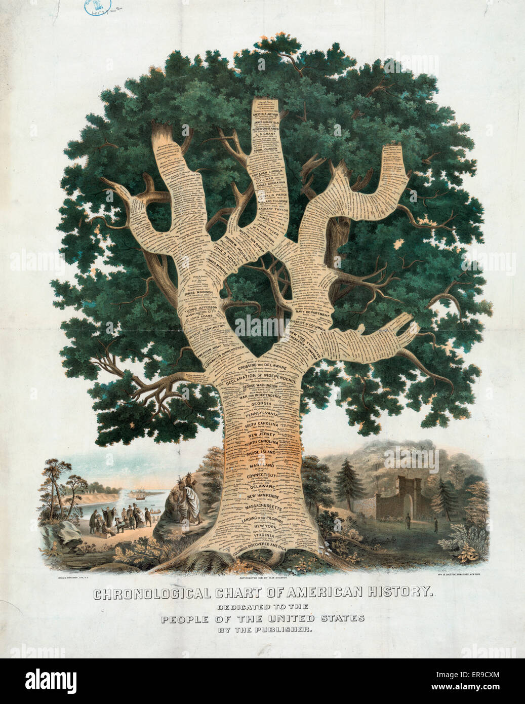 Chronological chart of American history--Dedicated to the people of the United States by the publisher. Tree inscribed - Stock Image